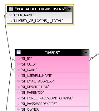 SBOPRepositoryExplorer_loginusers_18IDT