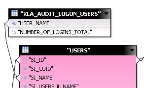 SBOPRepositoryExplorer_loginusers_20IDT